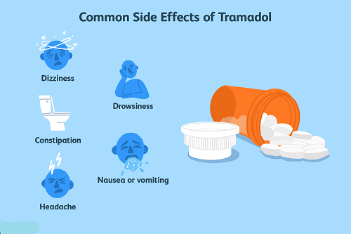 Common Side Effects of Xanax